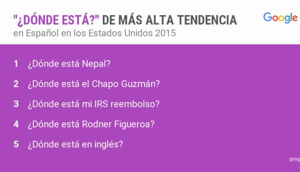 """""""El Chapo"""", entre los más buscados en Google este año Donde%20Esta...%20..."""