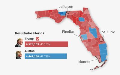 Promo Florida republicana