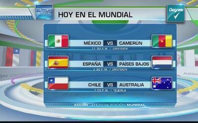 Agenda llena en la Copa Mundial 2014