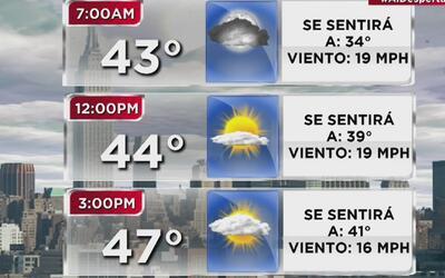 Suben notablemente las temperaturas este miércoles en Nueva York
