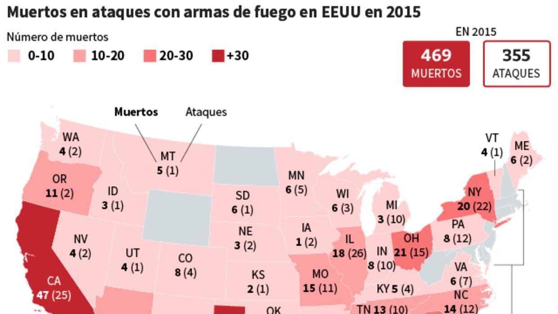 Ya van 355 tiroteos masivos en EEUU este año mapaAtaques.jpg