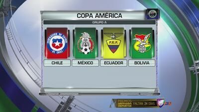 México, ante Chile en Copa América 2015