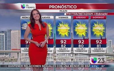 Calor y lluvia para este miércoles en Miami