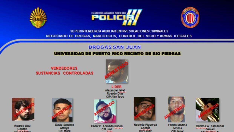 Arrestos de universitarios por drogas en Puerto Rico
