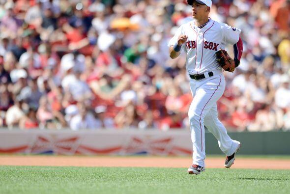 11. Boston Red Sox  Valor: $1,312 millones.  Dueño: John Henry, Thomas W...