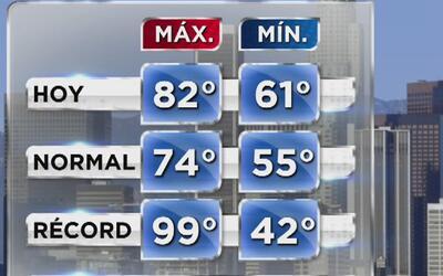 Temperaturas altas y viento para este miércoles en Los Ángeles