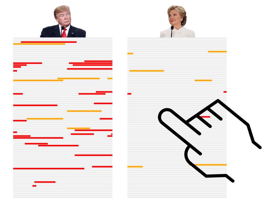 Interactivo: todas las mentiras de Trump y Clinton frente a frente y en un vistazo