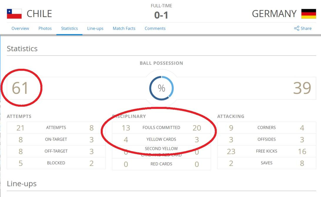 Análisis: Alemania y Chile inventan el micro-fútbol chile_alemania.jpg