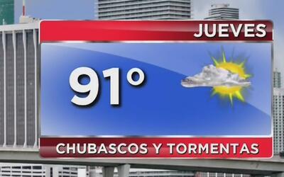 Calor, lluvia y probabilidad de tormentas para este jueves en Miami