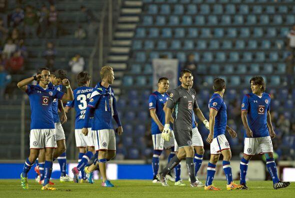 Cruz Azul acumula cinco partidos sin recibir gol en este Clausura 2015 y...