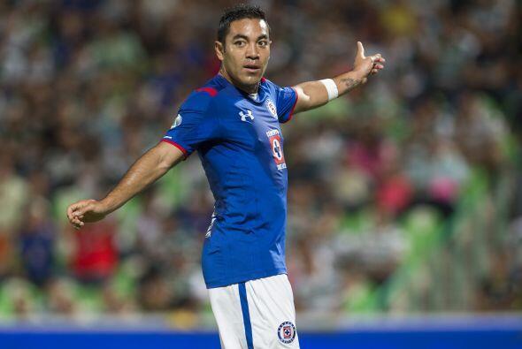 Marco Fabián es otro jugador que se ha revelado ante su club; hace unos...