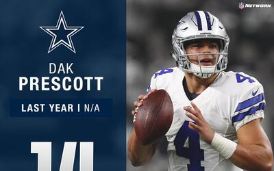 #14: Dak Prescott (QB, Cowboys) | Top 100 Jugadores 2017