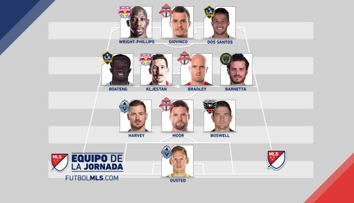 Equipo de la Jornada 8 de la MLS