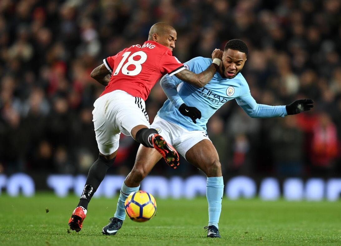 7 de abril - Manchester City Vs. Manchester United (Premier League)