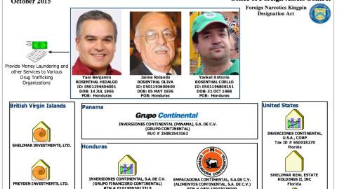 Trama Rosenthal en Honduras publicada por el Departamento del Tesoro