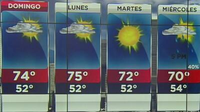 ¿Cómo estarán las temperaturas para este domingo en Los Ángeles?