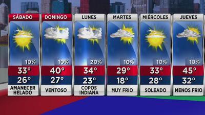 Frío intenso y fuertes vientos para este fin de semana en Chicago