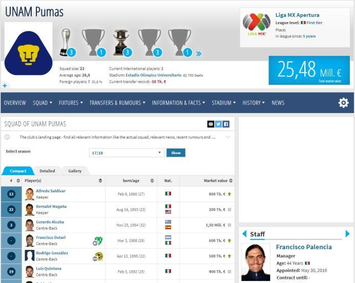 Nosotros los pobres: plantillas de la Liga MX más baratas que Neymar 11.jpg