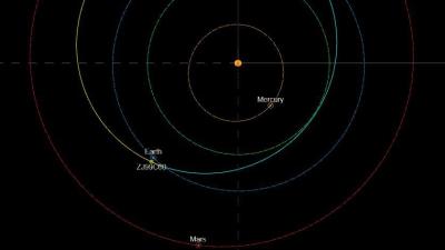 Este asteroide de más de 60 metros se le perdió a los astrónomos y reaparece el martes viajando muy cerca de la Tierra