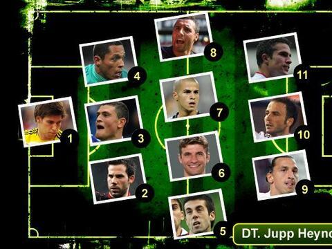Te presentamos el Once ideal del fútbol de Europa, con los mejore...