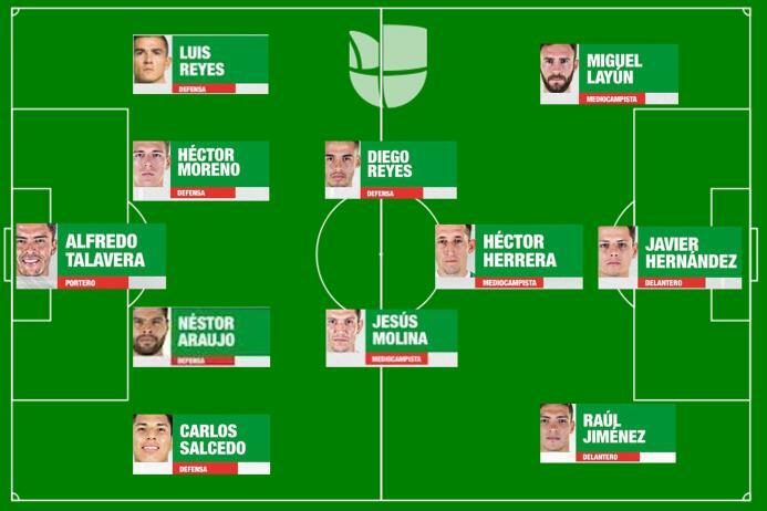 México paró de sufrir en Concacaf con estas 13 alineaciones 19trinidad.jpg