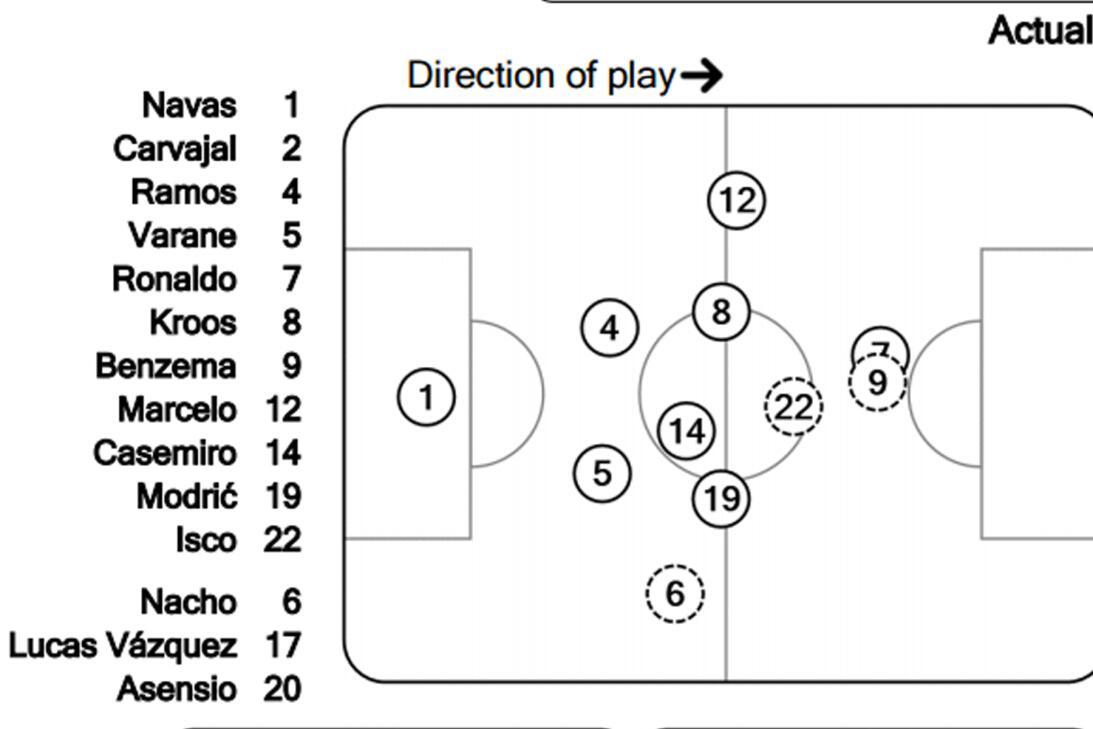 ¿Cuál BBC será más? ¿La del Real Madrid o la de Juventus? 1.jpg