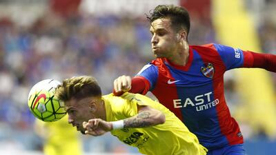 Levante vs. Villarreal