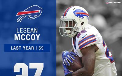 #27: LeSean McCoy (RB, Bills) | Top 100 Jugadores 2017