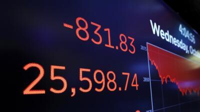 El índice Dow Jones se desploma más de 800 puntos en su peor caída en ocho meses