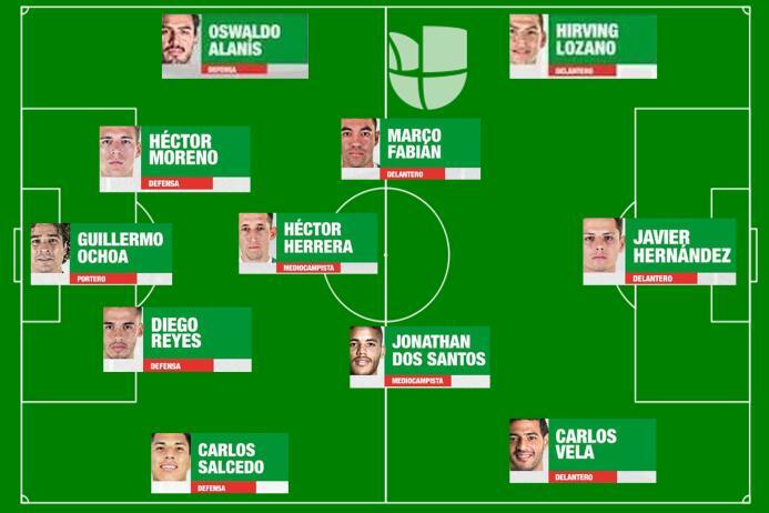 México paró de sufrir en Concacaf con estas 13 alineaciones 23estadosuni...