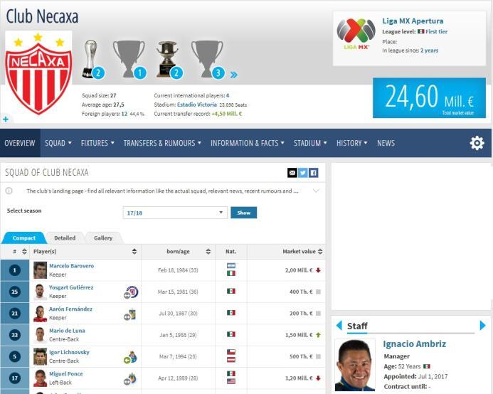 Nosotros los pobres: plantillas de la Liga MX más baratas que Neymar 13.jpg