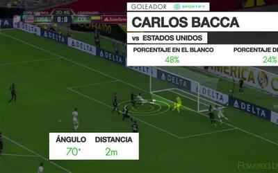 La jugada de equipo que le consiguió la victoria a Colombia