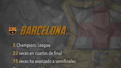 Los ochos clasificados en Champions perfilan los mejores cuartos de la historia