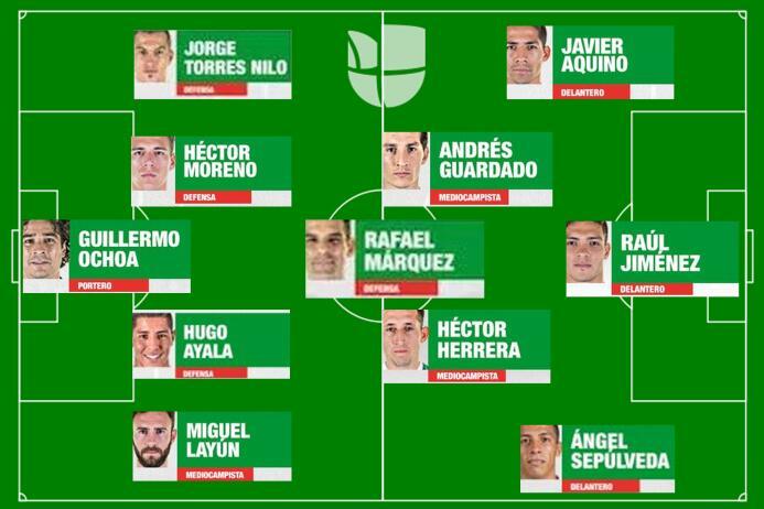 México paró de sufrir en Concacaf con estas 13 alineaciones 12salvador.jpg