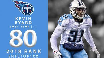 #80 Kevin Byard (S, Titans) | Top 100 Jugadores NFL 2018