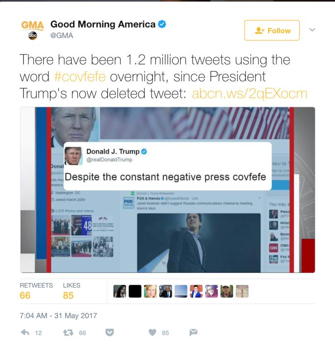 Desde que lo publicó, se han escrito 1.2 millones de tuits usando la pal...