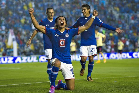 Debajo de ellos tenemos al Cruz Azul que casi iguala al Santos en valor....
