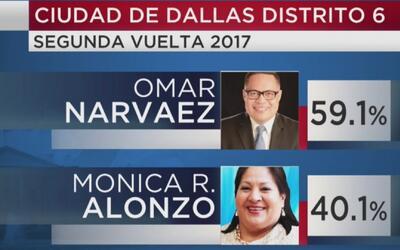 Ordenan embargar los resultados de las elecciones municipales y del Dist...