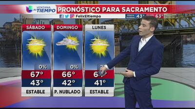 Fin de semana libre de lluvias para Sacramento