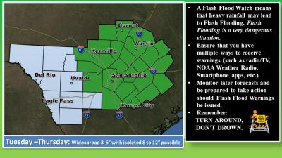 Alerta de inundaciones en Bexar y otros condados.