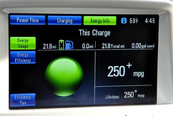 El Chevy Volt es el primer auto eléctrico del mercado y tiene una autono...