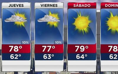 Cielo ligeramente nublado y calor moderado para este jueves en Los Ángeles