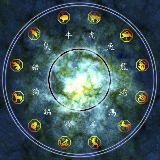 Cuál es el mejor horóscopo, ¿el chino o el occidental? 12.jpg