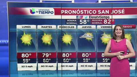 Cielos despejados y temperaturas veraniegas para esta semana en el área...