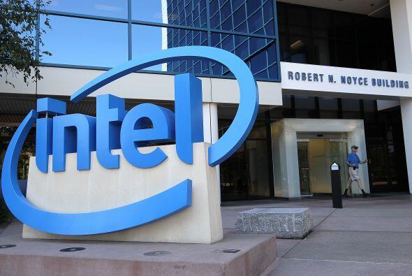 9. INTEL- ¿Estás especializado en las áreas de software, hardware, fabri...