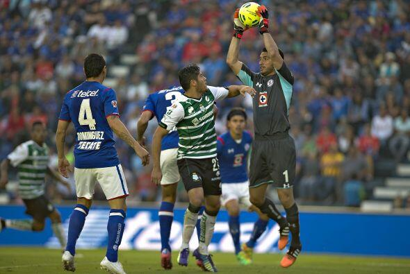 Jesús Corona no ha recibido gol en lo que va del torneo, el guardameta c...
