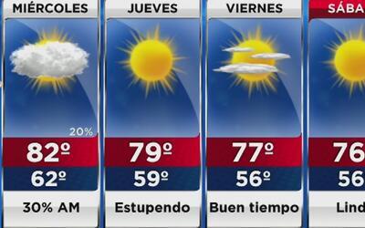 Cielo nublado y calor moderado para este miércoles en Nueva York
