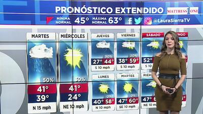 Houston se prepara para un martes y miércoles con bajas temperaturas y varias precipitaciones