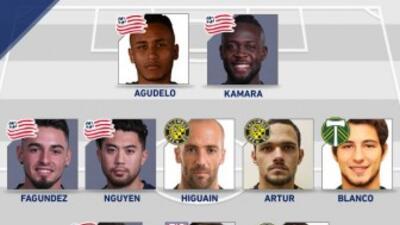 Argentinos Higuaín y Blanco y ataque de New England destacan en Equipo de la Semana de MLS