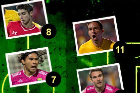 Este es el once ideal de las semifinales en UnivisionDeportes.com, donde...